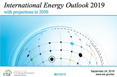 International Energy Outlok 2019